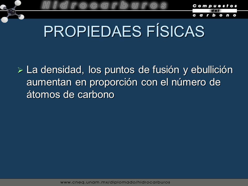 PROPIEDAES FÍSICAS La densidad, los puntos de fusión y ebullición aumentan en proporción con el número de átomos de carbono.