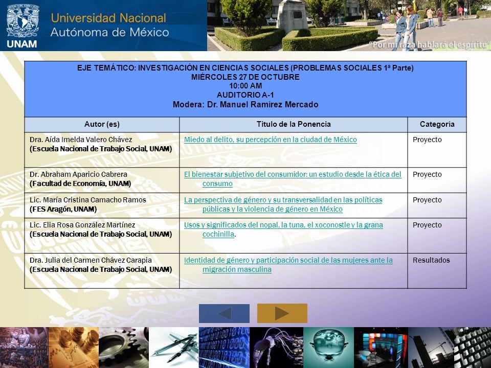 Modera: Dr. Manuel Ramírez Mercado