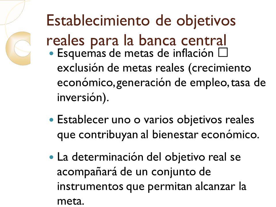 Establecimiento de objetivos reales para la banca central