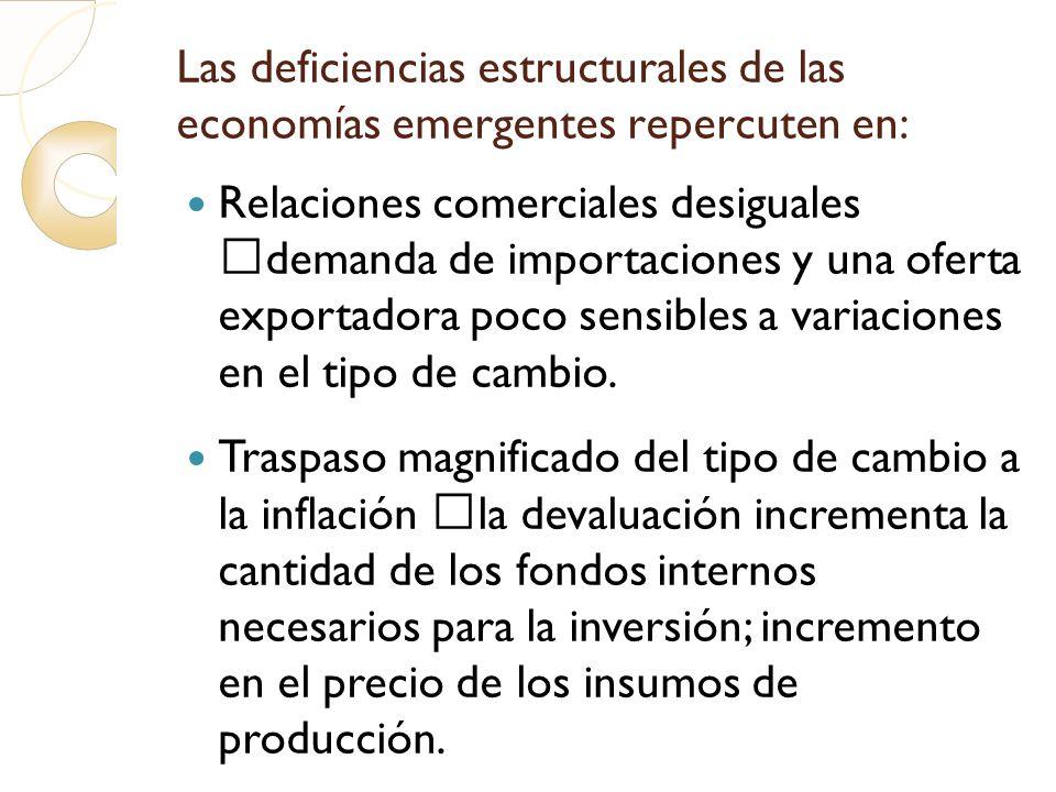 Las deficiencias estructurales de las economías emergentes repercuten en: