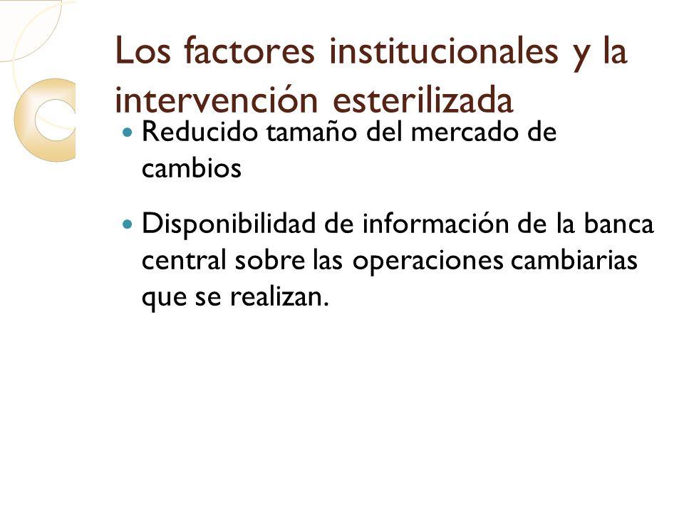 Los factores institucionales y la intervención esterilizada