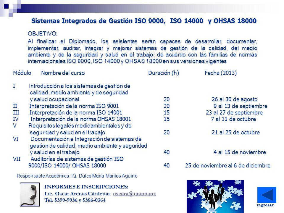 Sistemas Integrados de Gestión ISO 9000, ISO 14000 y OHSAS 18000
