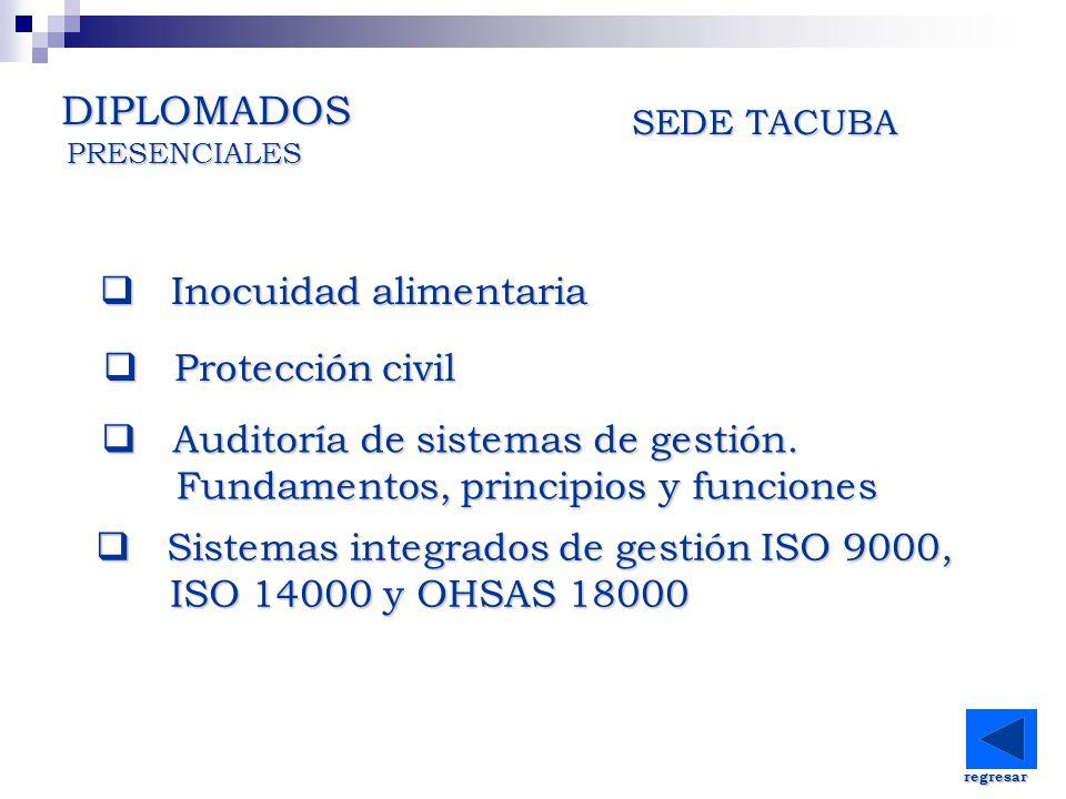DIPLOMADOS Inocuidad alimentaria Protección civil