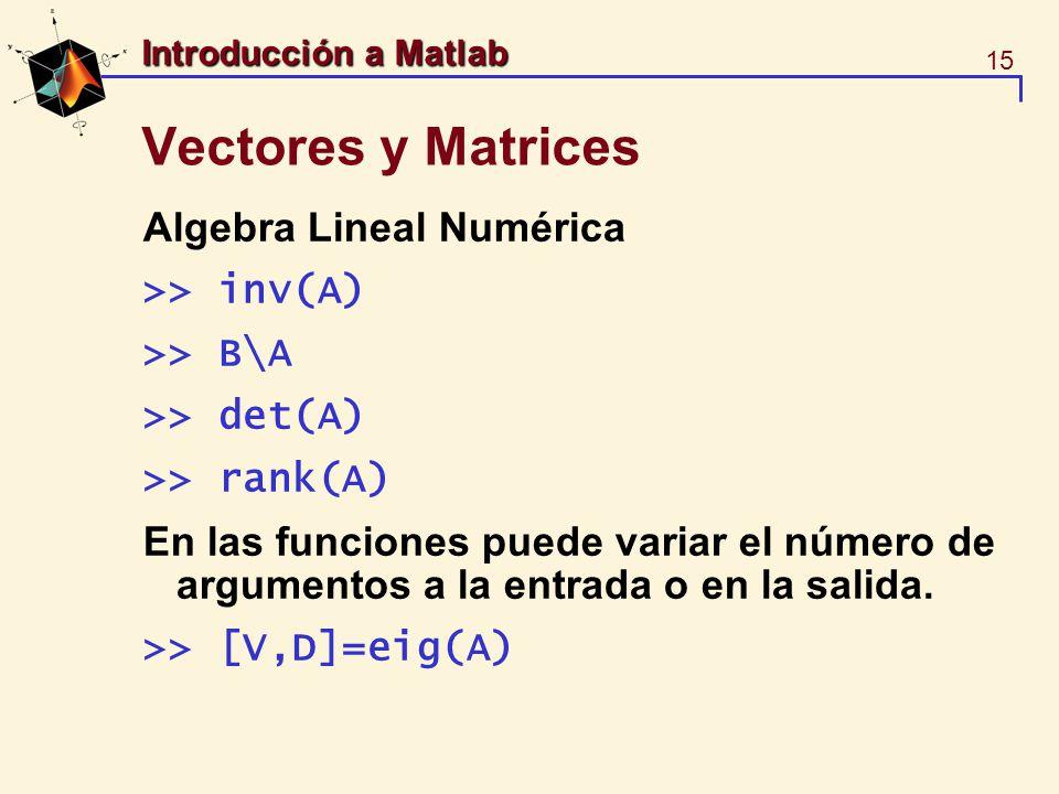 Vectores y Matrices Algebra Lineal Numérica >> inv(A)