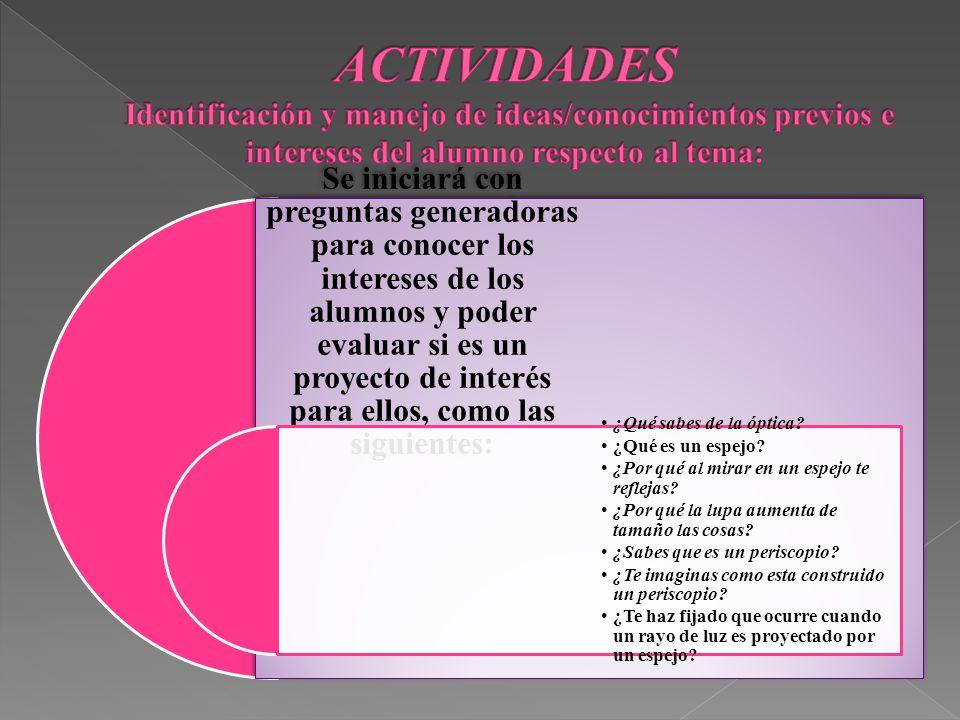 ACTIVIDADES Identificación y manejo de ideas/conocimientos previos e intereses del alumno respecto al tema: