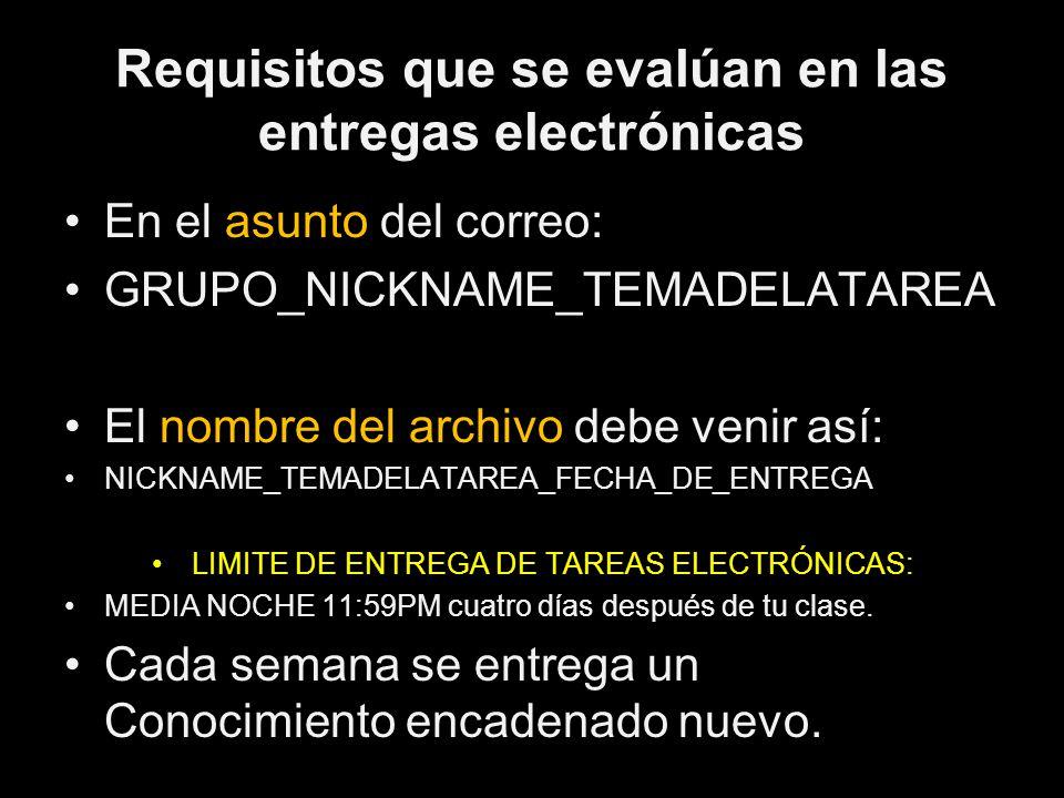 Requisitos que se evalúan en las entregas electrónicas