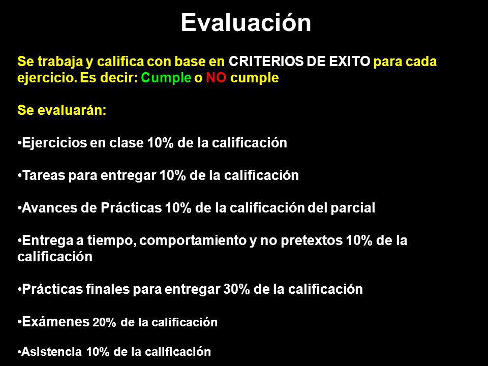 Evaluación Se trabaja y califica con base en CRITERIOS DE EXITO para cada ejercicio. Es decir: Cumple o NO cumple.