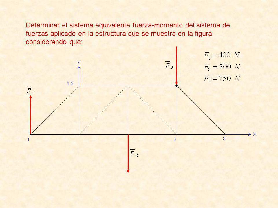 Determinar el sistema equivalente fuerza-momento del sistema de fuerzas aplicado en la estructura que se muestra en la figura, considerando que: