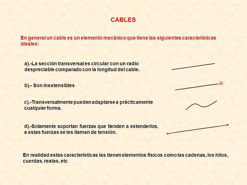 CABLES En general un cable es un elemento mecánico que tiene las siguientes características ideales: