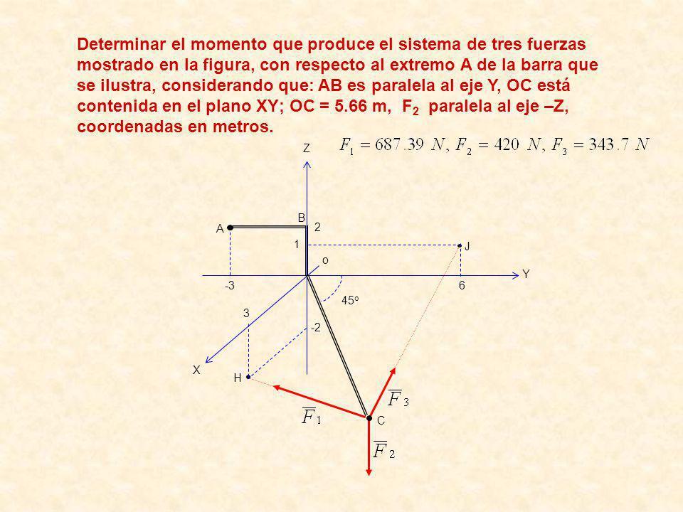 Determinar el momento que produce el sistema de tres fuerzas mostrado en la figura, con respecto al extremo A de la barra que se ilustra, considerando que: AB es paralela al eje Y, OC está contenida en el plano XY; OC = 5.66 m, F2 paralela al eje –Z, coordenadas en metros.