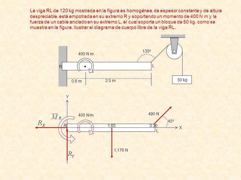 La viga RL de 120 kg mostrada en la figura es homogénea, de espesor constante y de altura despreciable, está empotrada en su extremo R y soportando un momento de 400 N m y la fuerza de un cable anclado en su extremo L, el cual soporta un bloque de 50 kg, como se muestra en la figura. Ilustrar el diagrama de cuerpo libre de la viga RL.