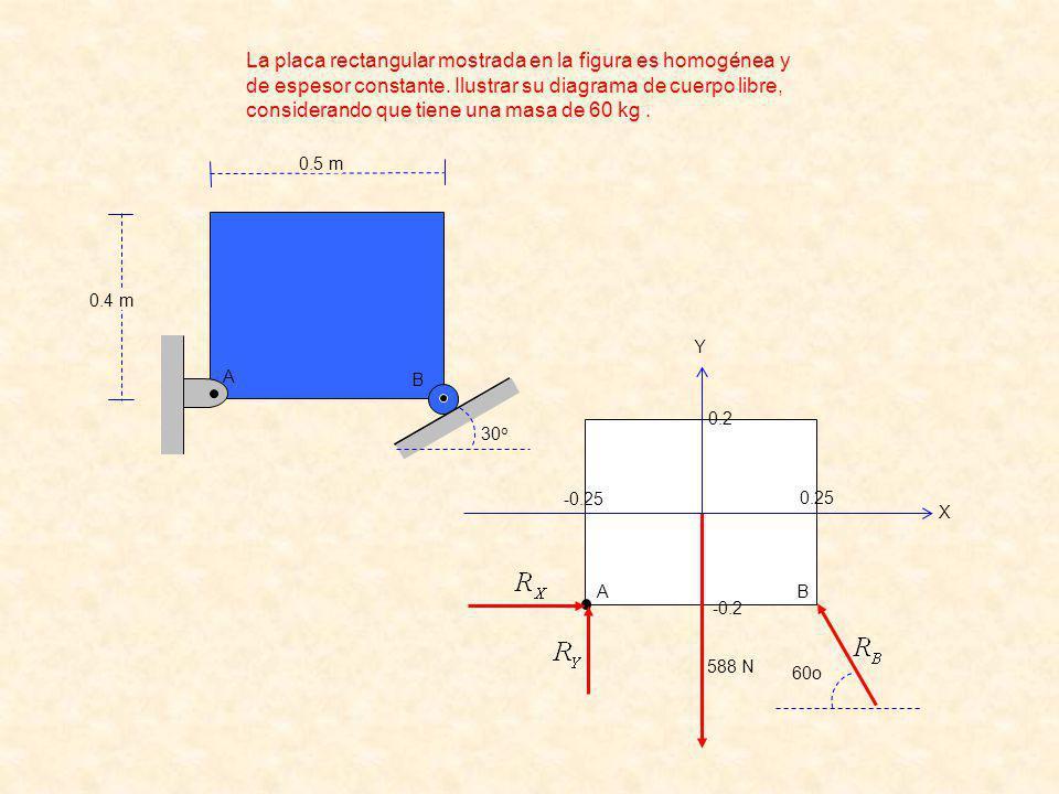 La placa rectangular mostrada en la figura es homogénea y de espesor constante. Ilustrar su diagrama de cuerpo libre, considerando que tiene una masa de 60 kg .