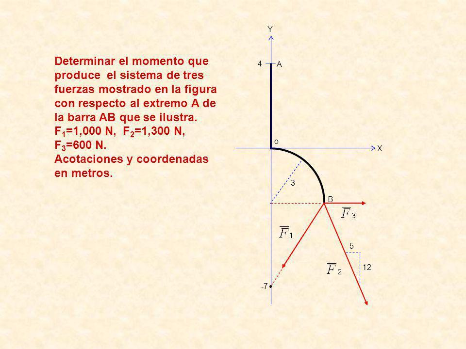 Acotaciones y coordenadas en metros.