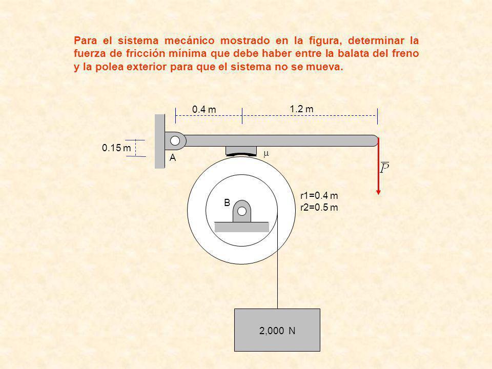 Para el sistema mecánico mostrado en la figura, determinar la fuerza de fricción mínima que debe haber entre la balata del freno y la polea exterior para que el sistema no se mueva.
