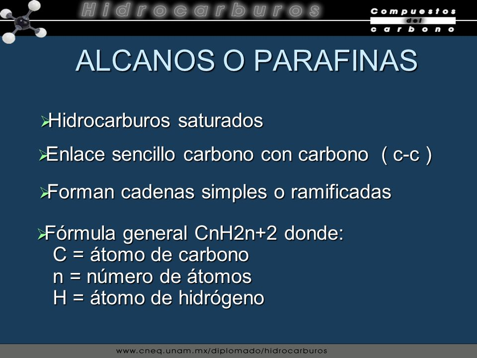 ALCANOS O PARAFINAS Hidrocarburos saturados