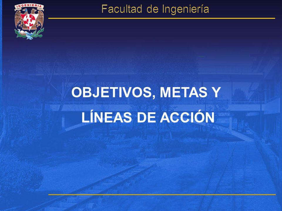 OBJETIVOS, METAS Y LÍNEAS DE ACCIÓN