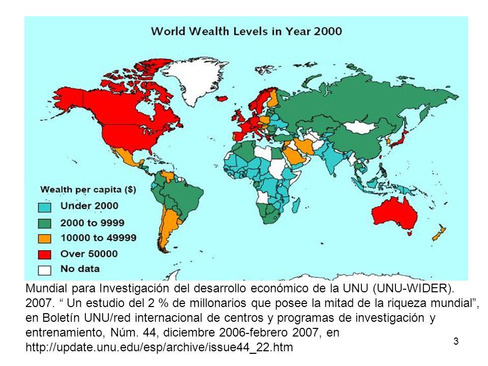 Mundial para Investigación del desarrollo económico de la UNU (UNU-WIDER).
