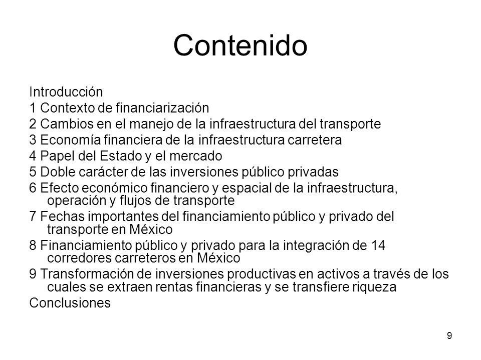 Contenido Introducción 1 Contexto de financiarización