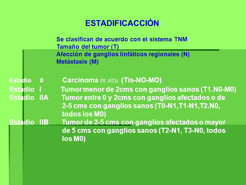 ESTADIFICACCIÓN Se clasifican de acuerdo con el sistema TNM. Tamaño del tumor (T) Afección de ganglios linfáticos regionales (N)