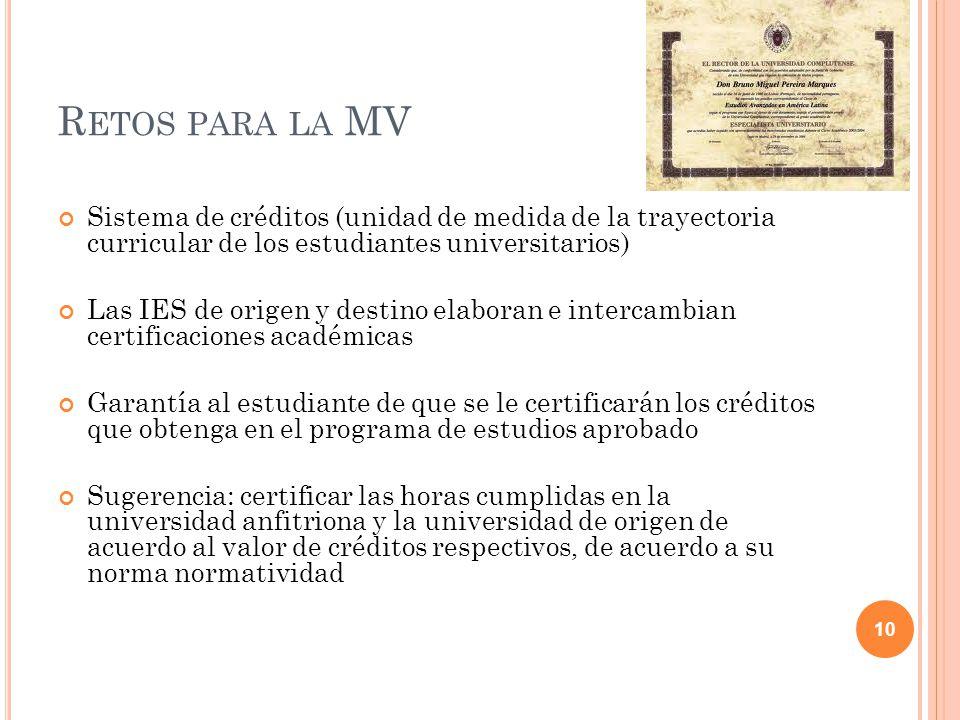 Retos para la MV Sistema de créditos (unidad de medida de la trayectoria curricular de los estudiantes universitarios)