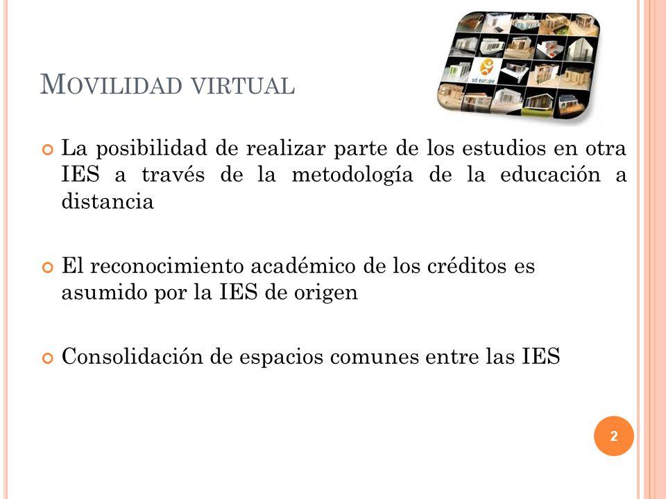 Movilidad virtual La posibilidad de realizar parte de los estudios en otra IES a través de la metodología de la educación a distancia.