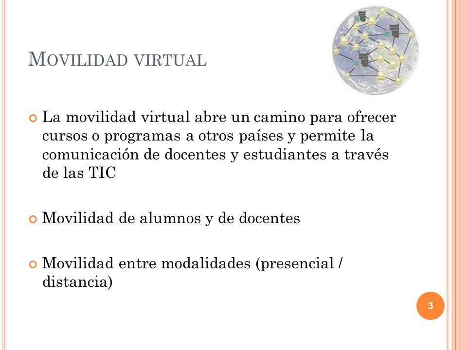 Movilidad virtual