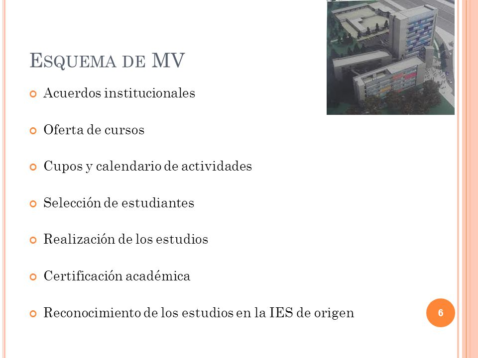 Esquema de MV Acuerdos institucionales Oferta de cursos