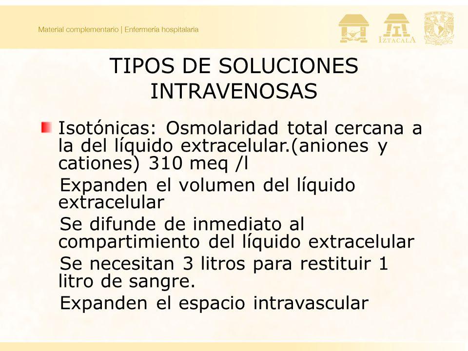TIPOS DE SOLUCIONES INTRAVENOSAS