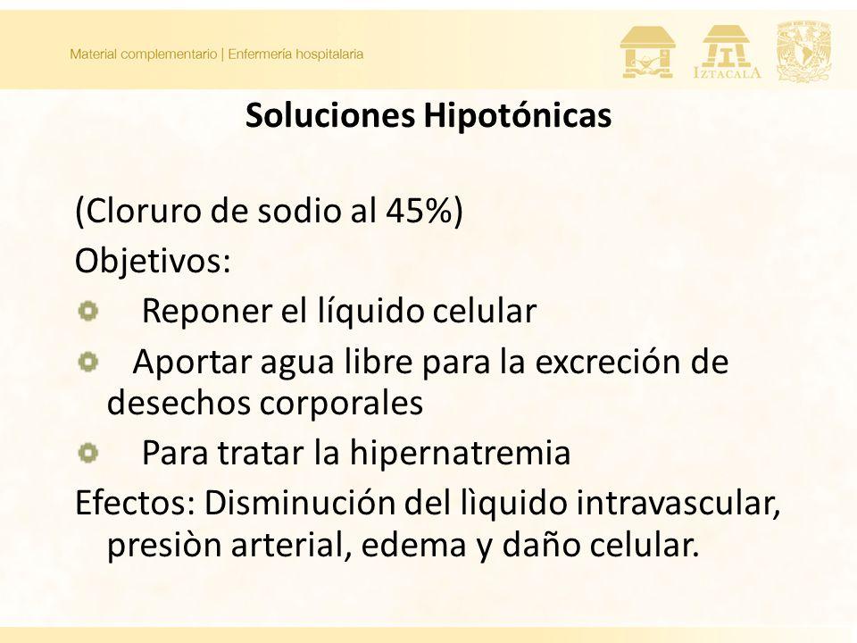 Soluciones Hipotónicas