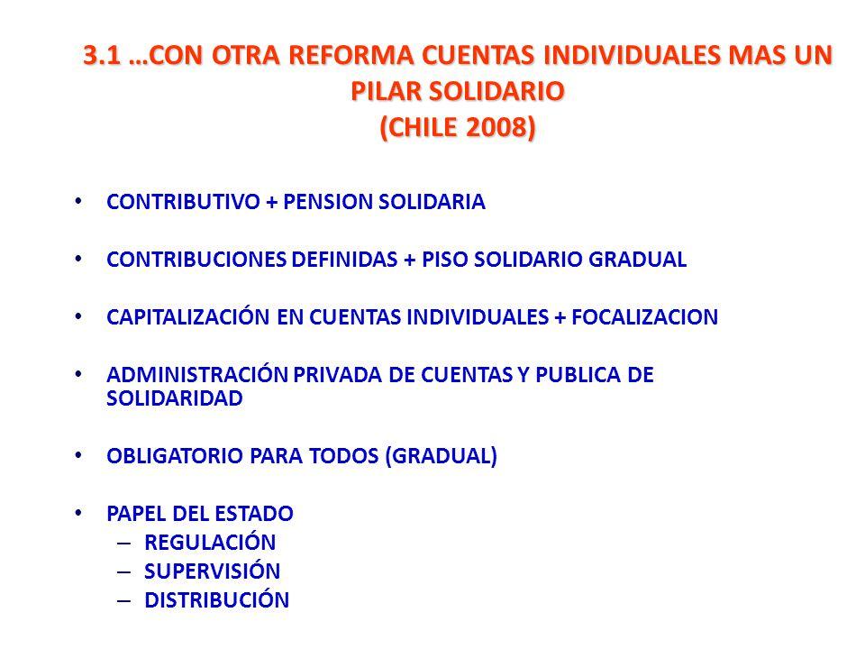 3.1 …CON OTRA REFORMA CUENTAS INDIVIDUALES MAS UN PILAR SOLIDARIO (CHILE 2008)