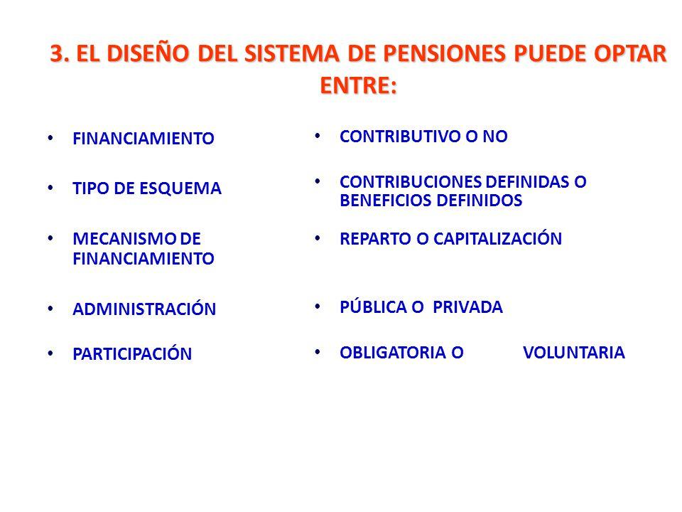 3. EL DISEÑO DEL SISTEMA DE PENSIONES PUEDE OPTAR ENTRE: