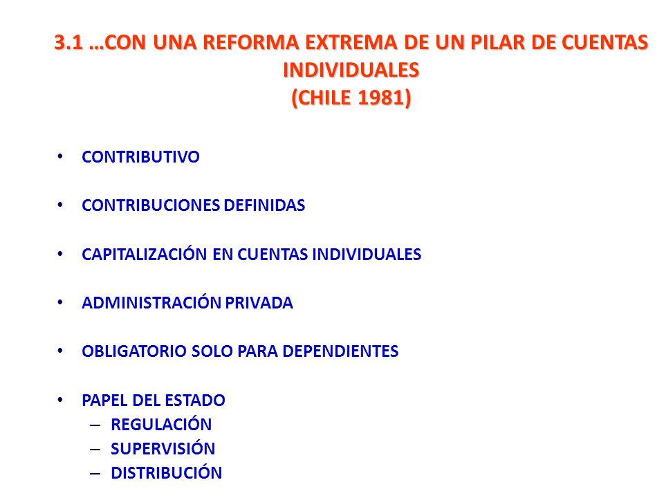 3.1 …CON UNA REFORMA EXTREMA DE UN PILAR DE CUENTAS INDIVIDUALES (CHILE 1981)