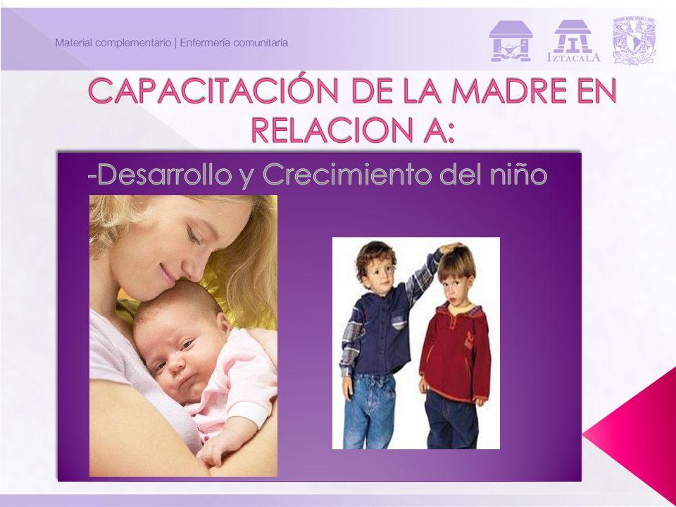 CAPACITACIÓN DE LA MADRE EN RELACION A: