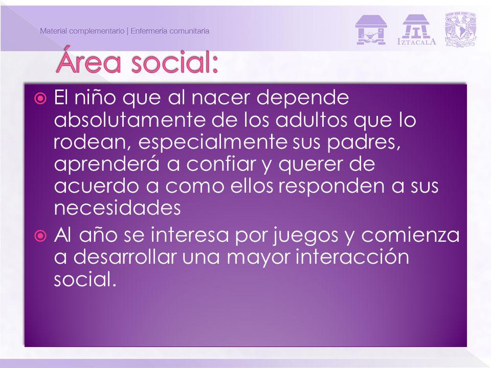 Área social: