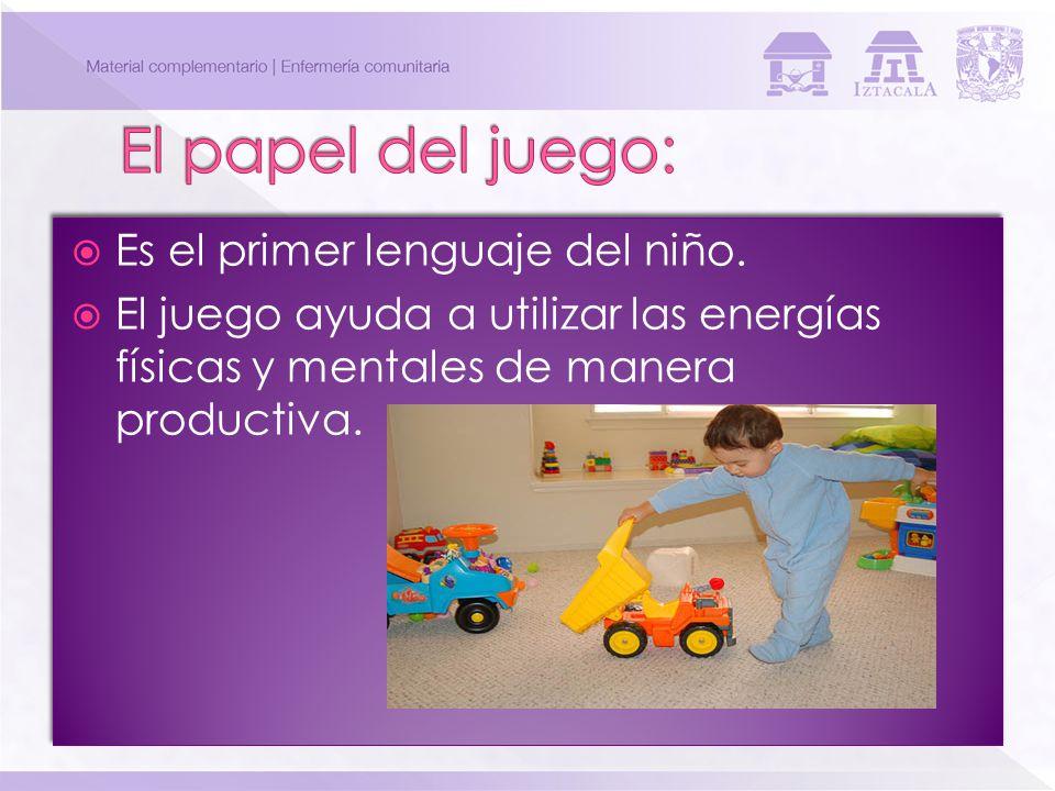 El papel del juego: Es el primer lenguaje del niño.