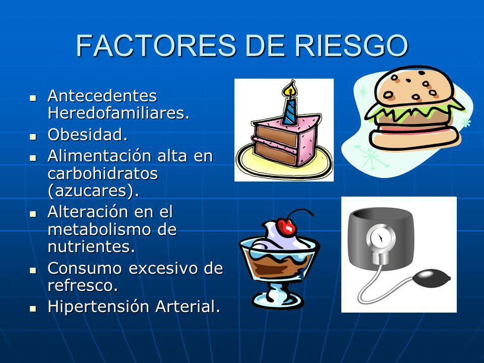 FACTORES DE RIESGO Antecedentes Heredofamiliares. Obesidad.