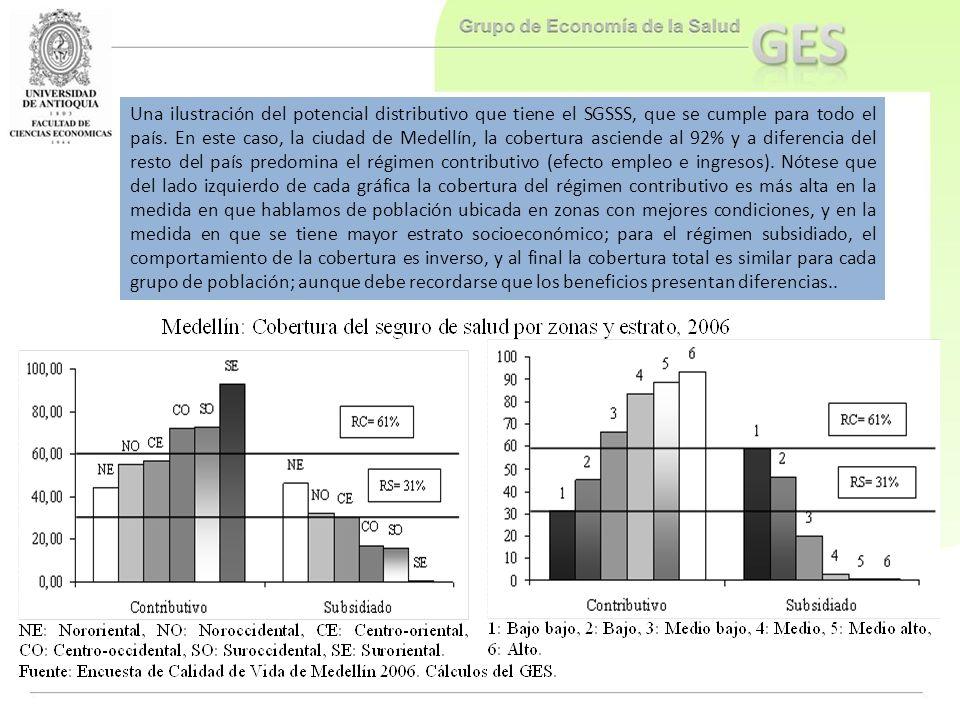 Una ilustración del potencial distributivo que tiene el SGSSS, que se cumple para todo el país.