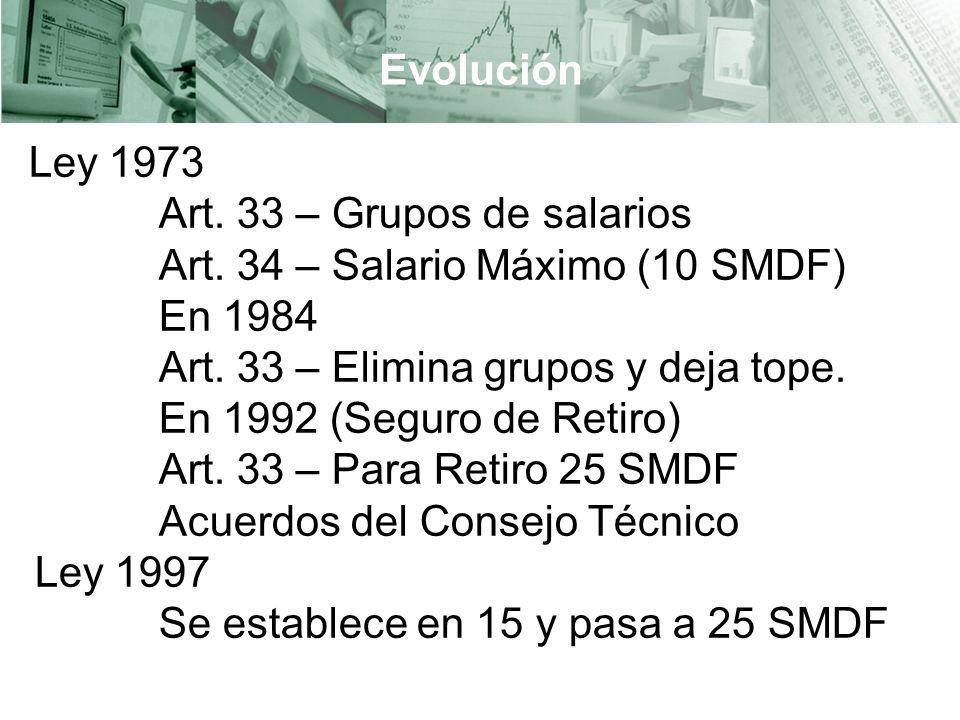 Art. 33 – Grupos de salarios Art. 34 – Salario Máximo (10 SMDF)