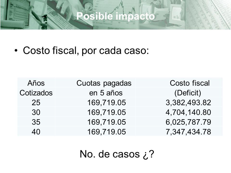 Costo fiscal, por cada caso: