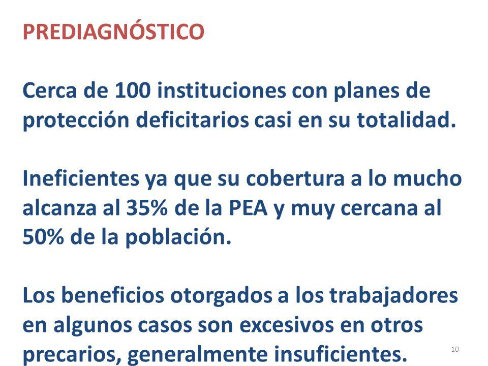 PREDIAGNÓSTICO Cerca de 100 instituciones con planes de protección deficitarios casi en su totalidad.