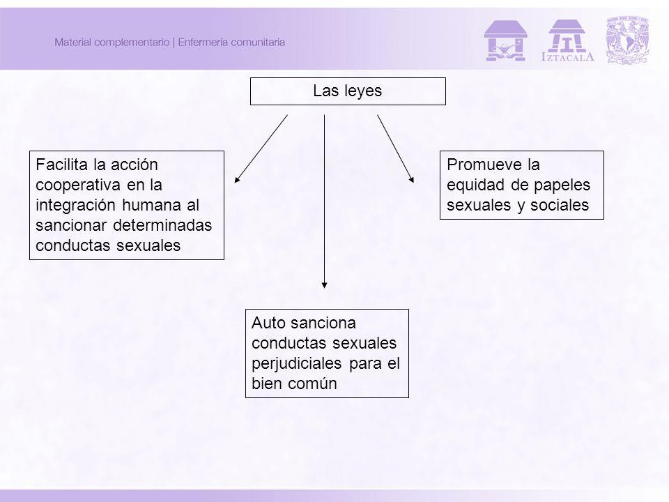 Las leyes Facilita la acción cooperativa en la integración humana al sancionar determinadas conductas sexuales.