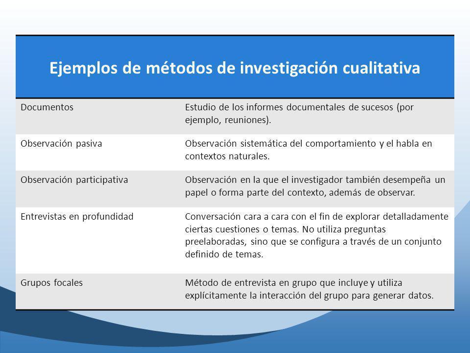 Ejemplos de métodos de investigación cualitativa