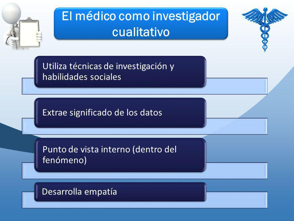 El médico como investigador cualitativo