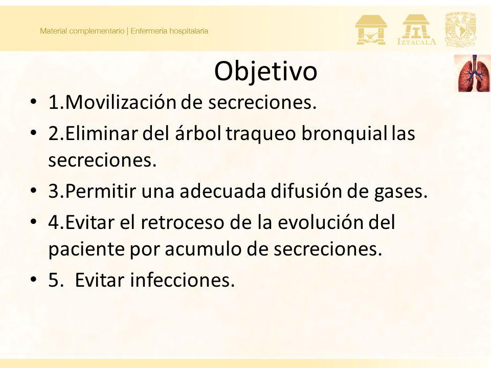 Objetivo 1.Movilización de secreciones.