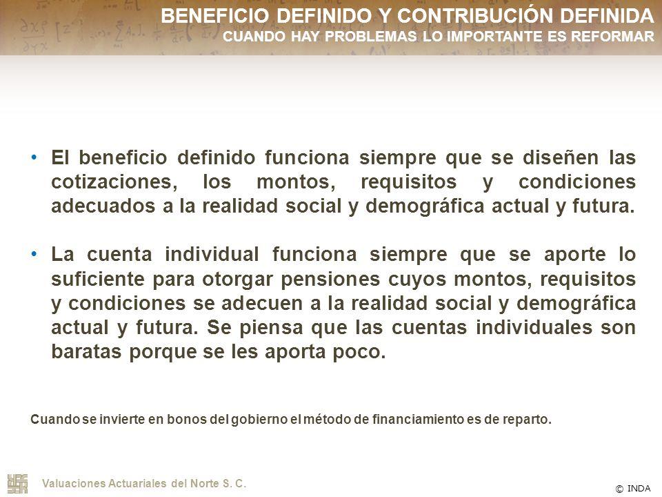 BENEFICIO DEFINIDO Y CONTRIBUCIÓN DEFINIDA