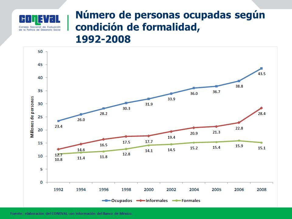 Número de personas ocupadas según condición de formalidad, 1992-2008