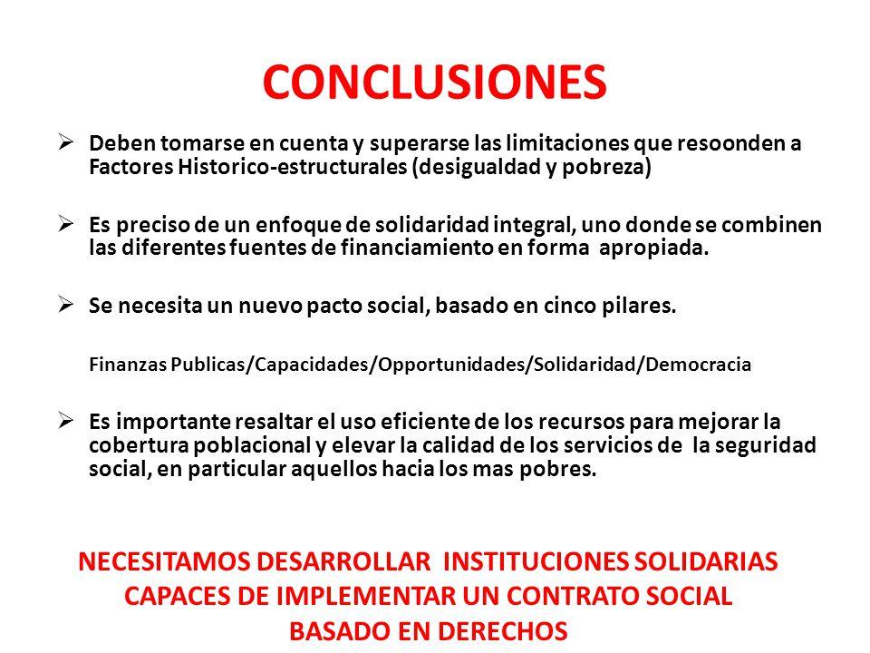 CONCLUSIONES Deben tomarse en cuenta y superarse las limitaciones que resoonden a Factores Historico-estructurales (desigualdad y pobreza)