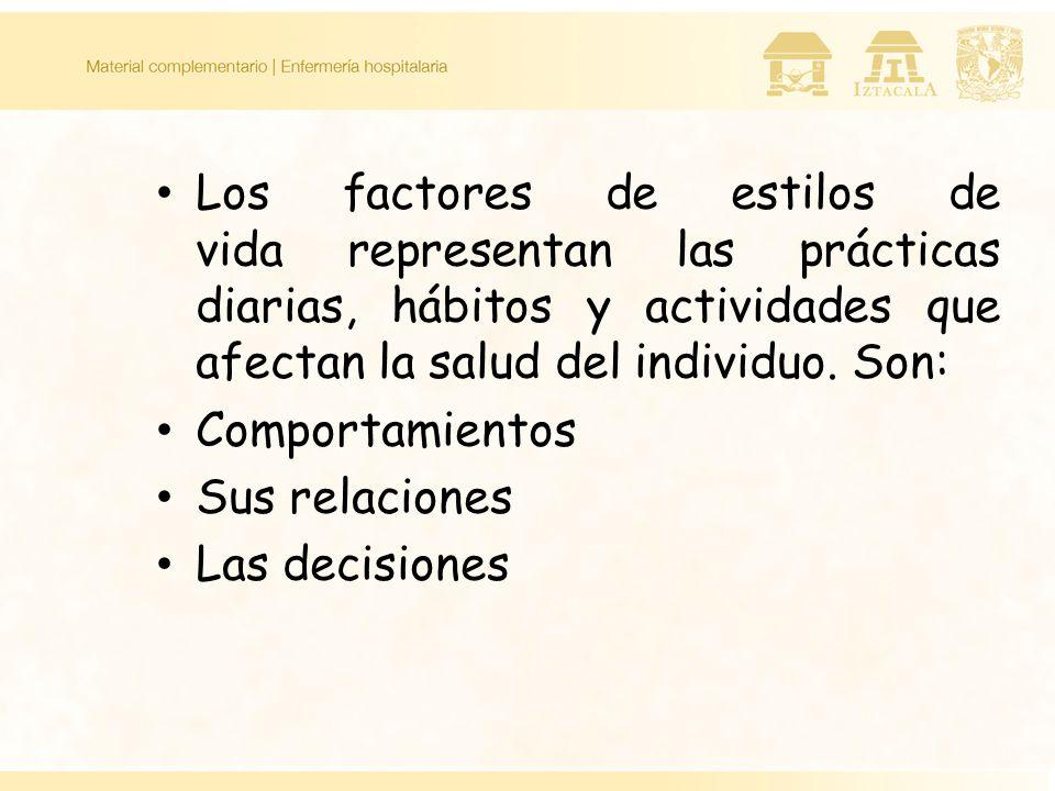 Los factores de estilos de vida representan las prácticas diarias, hábitos y actividades que afectan la salud del individuo. Son: