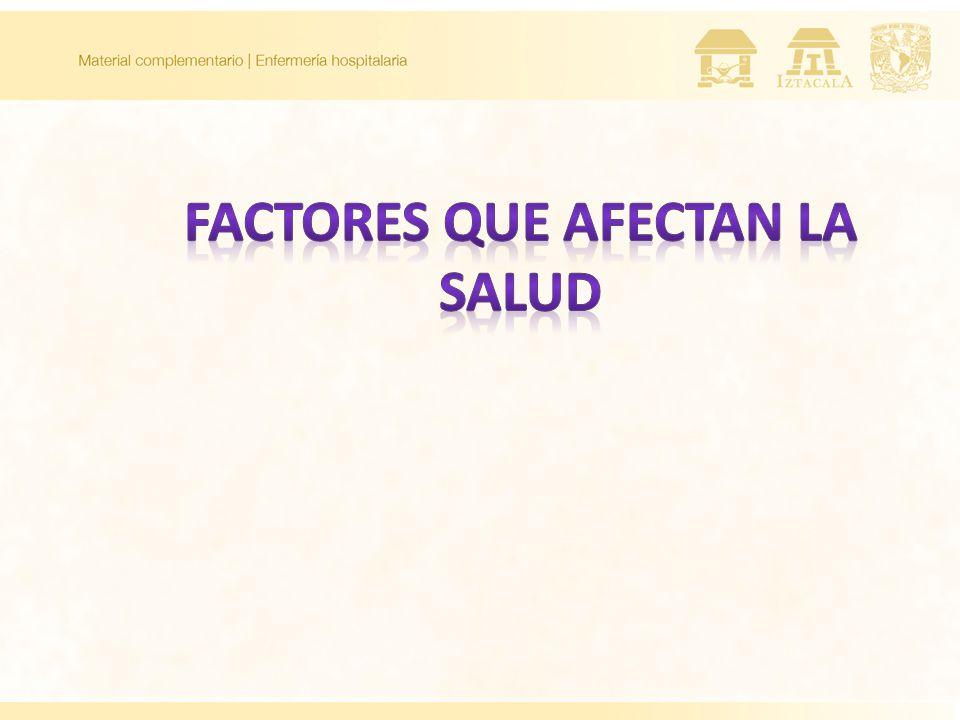Factores que afectan la salud