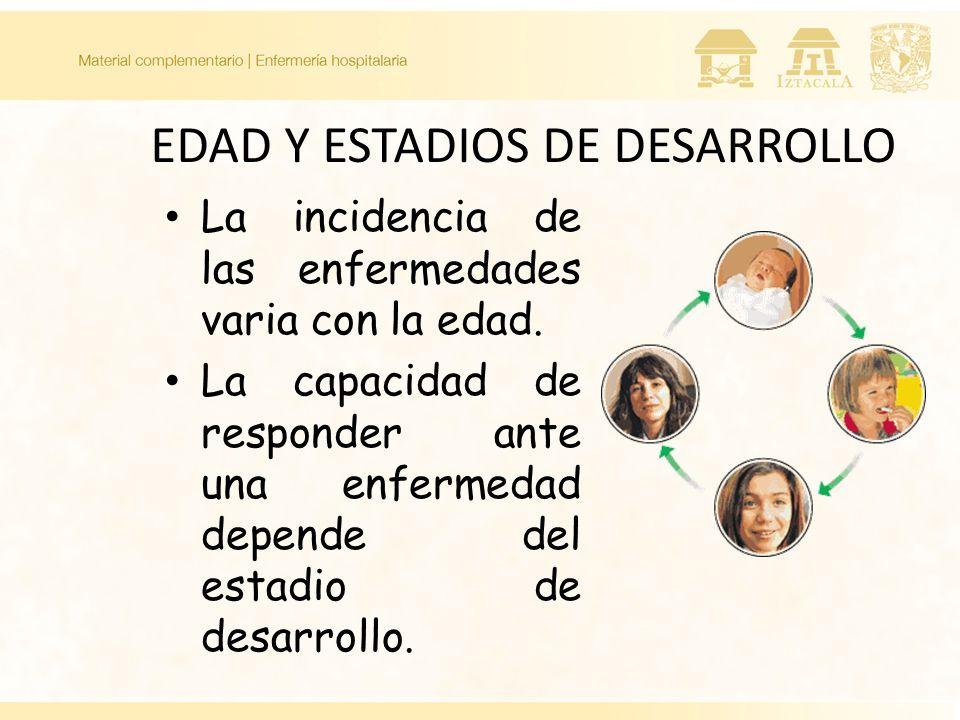 EDAD Y ESTADIOS DE DESARROLLO
